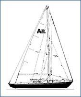 Alberg boat